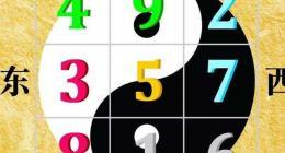 数字能量手机号码中绝命+伏位代表哪些现象