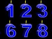 手机靓号吉祥号真的好吗?手机号码要配八字选号吗?